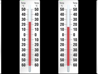 Caldo in Umbria oggi